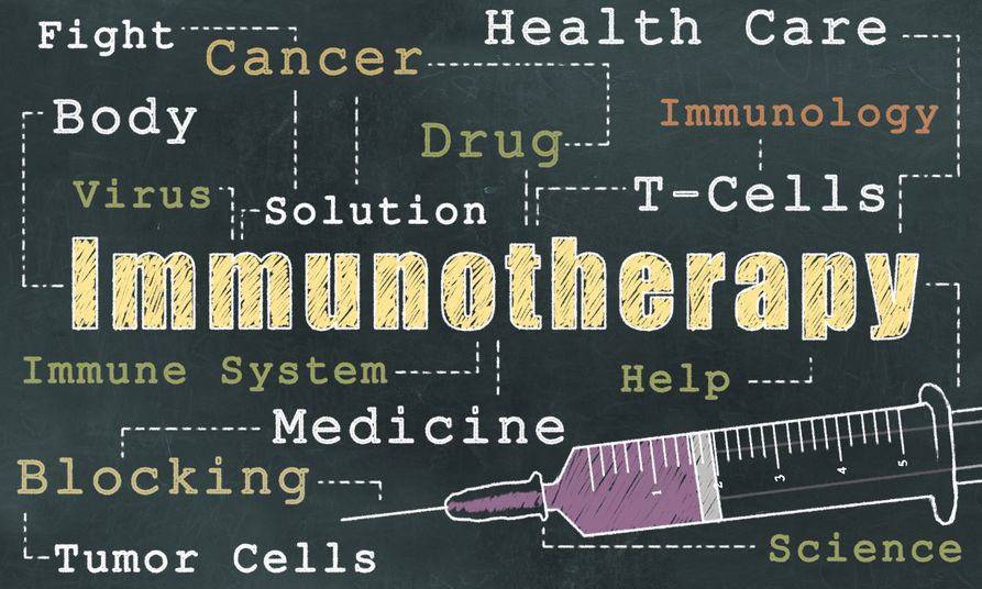Another Pharmaceutical Giant Enters the Field of CD47