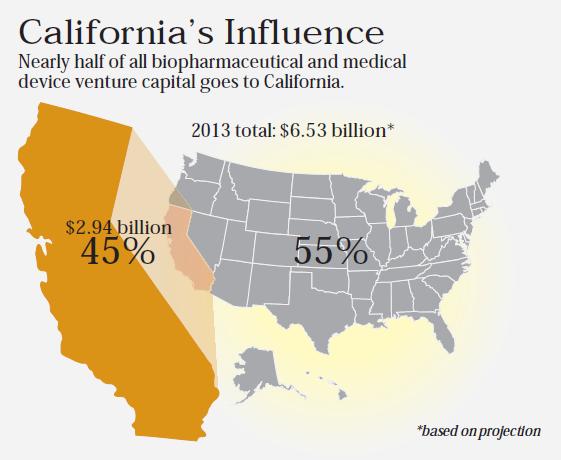 全美投資分布圖