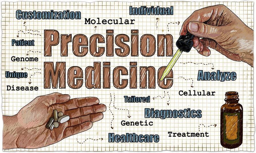 基因檢測、循環腫瘤細胞(CTC)篩檢、半導體生物晶片促進癌症精準醫療與檢測